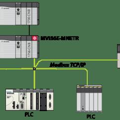Modbus Rs485 Wiring Diagram Jvc Kd R320 Connection Manual E Books Tcp Sgo Vipie De U2022modbus Plus Electricity Site Rh Melo Westkentbuses
