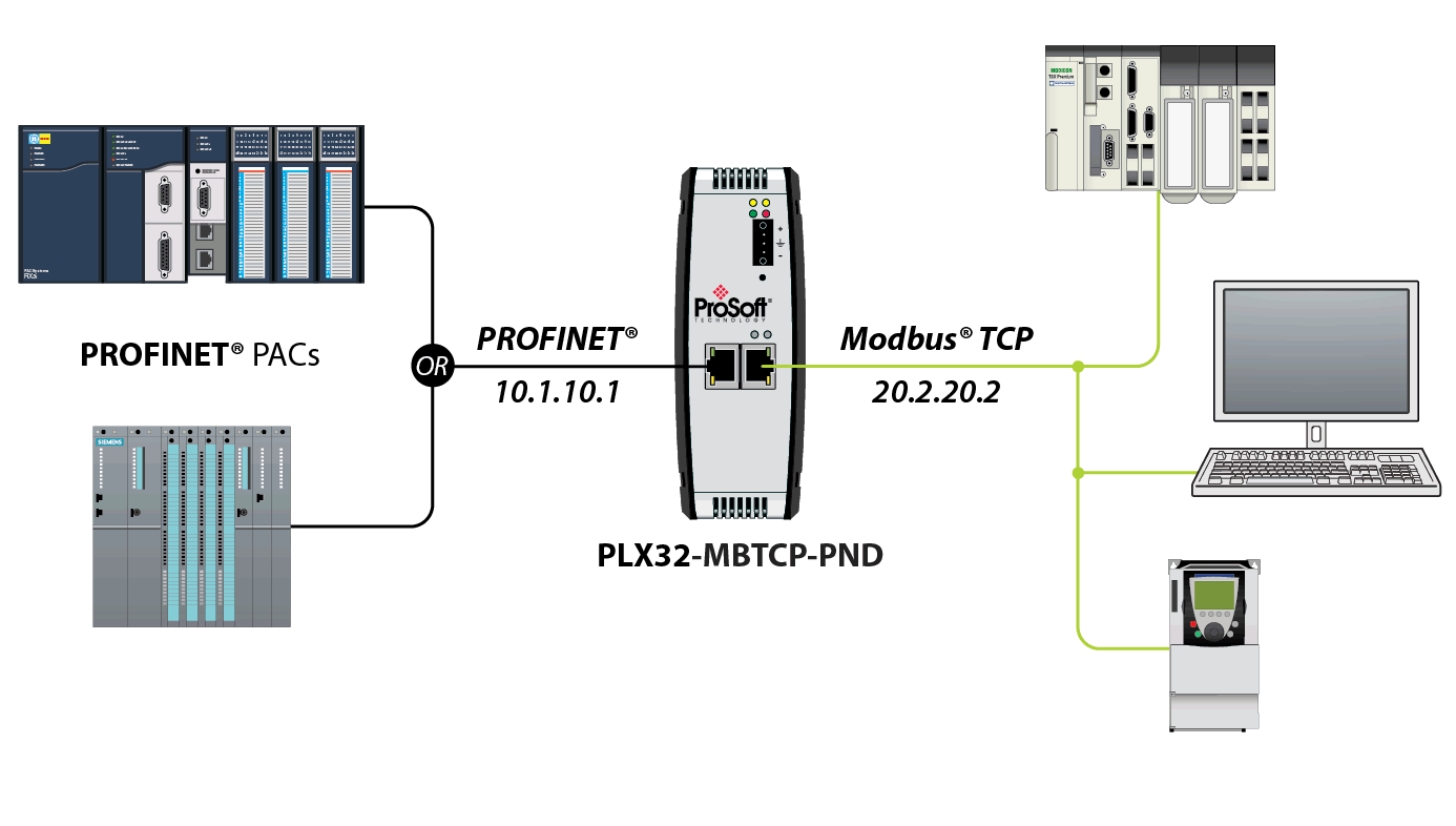 Wiring Diagram For Network Interface Device Modbus 174 Tcp Ip To Profinet 174 Device Gateway Plx32 Mbtcp