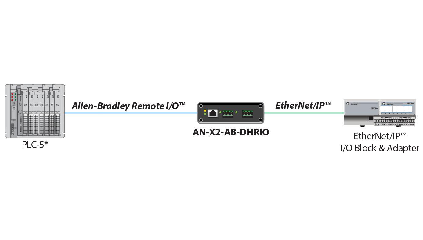 hight resolution of flex i o schematic the wiring diagram flex i o schematic vidim wiring diagram schematic