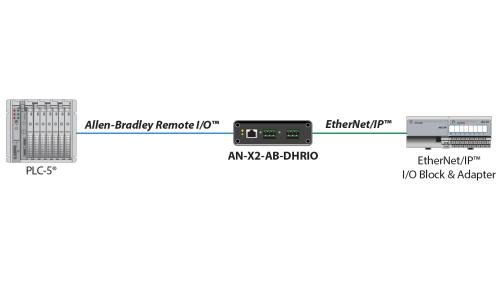 small resolution of flex i o schematic the wiring diagram flex i o schematic vidim wiring diagram schematic