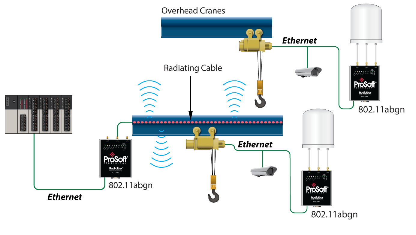 Pole Wiring Harness Free Download Wiring Diagram Schematic