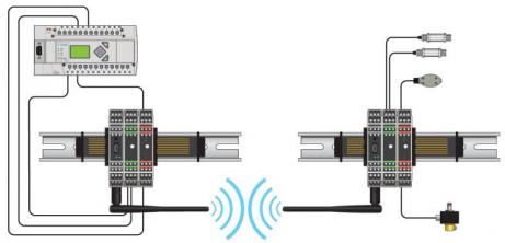 Indoor Antenna Schematic Wireless Io Landing Pages Homepage Prosoft