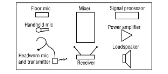 Home Stereo Equalizer Wiring Diagram - Somurich57 luxury radio wire on