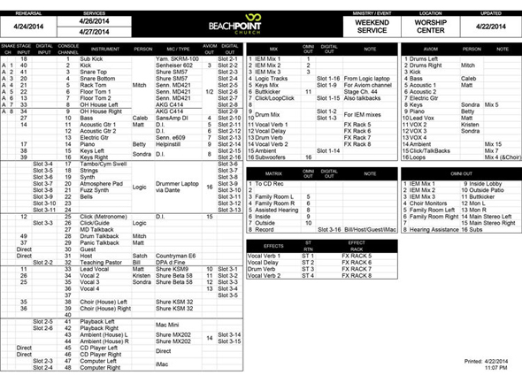 Church Sound: Church Sound: The Value Of Input Sheets