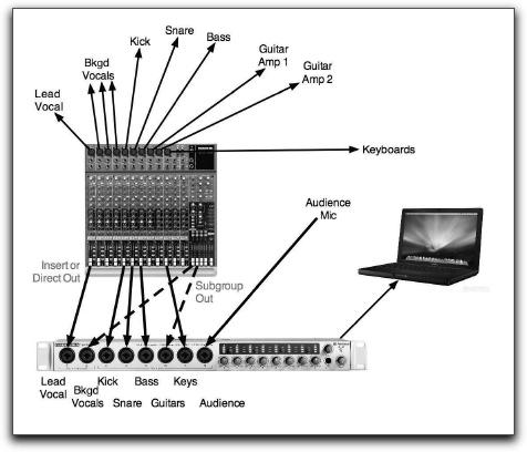Subwoofer Setup Diagram PC Speaker Setup Wiring Diagram