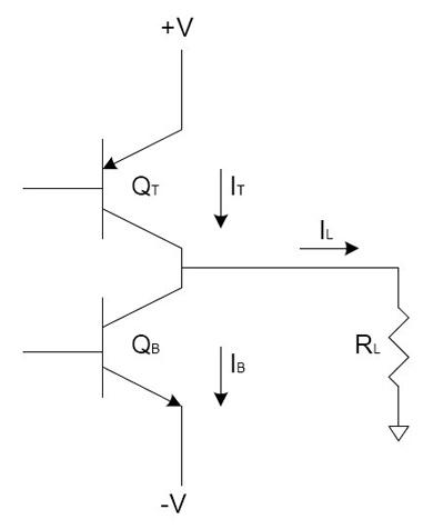 Class Distinctions: Detailing Power Amplifier Topologies