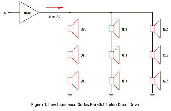 s drive wiring diagram jeep grand cherokee radio 1995 understanding constant voltage audio distribution systems prosoundweb image