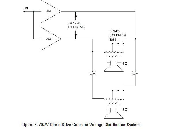 70 volt speaker wiring diagram yamaha tachometer understanding constant-voltage audio distribution systems - prosoundweb