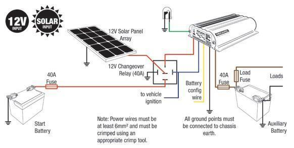 Pl20 Solar Regulator Wiring Diagram : 35 Wiring Diagram