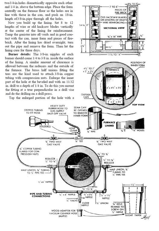 Gas fired furnace (Page 1) / Do It Yourself (DIY) Projects
