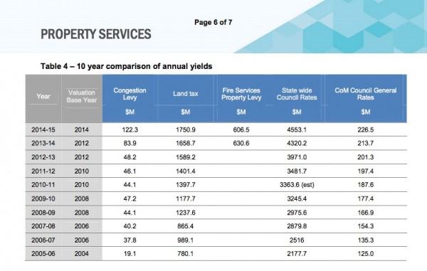 MCC Rating analysis 2015, Table 4