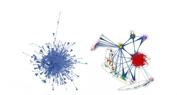 6,700 relationship networks revealed