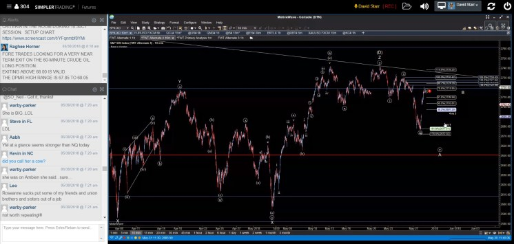 Simpler Futures Review - Full Featured Trading Room
