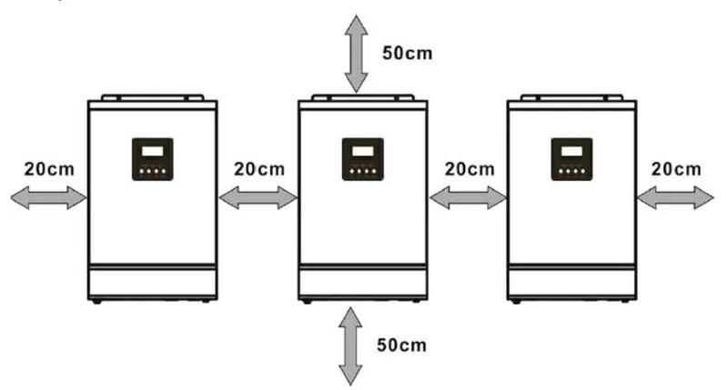 Prostar PowerSolar PIS5K-48 pure sine wave 5KW solar power