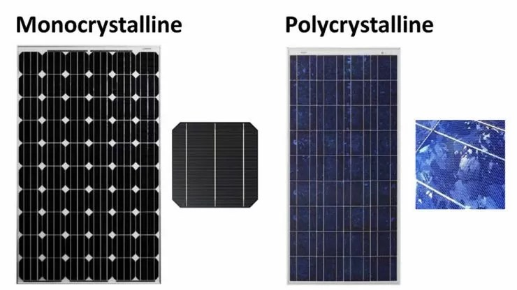 difference monocrystalline vs polycrystalline solar panels