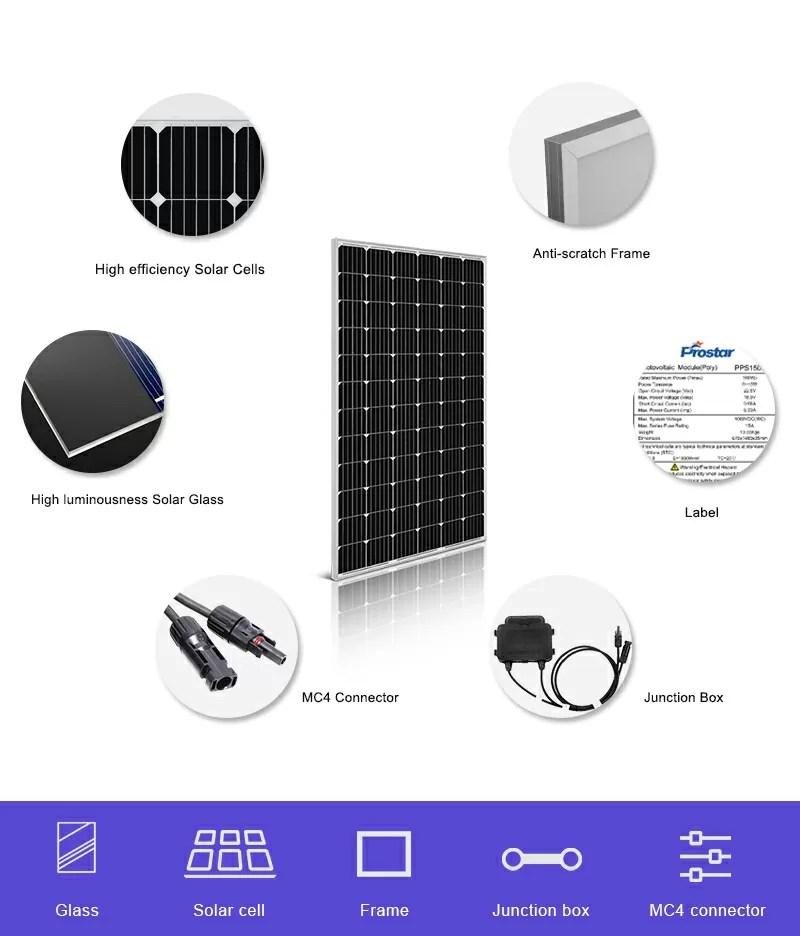 renewable energy source photovoltaic solar panel 270w details