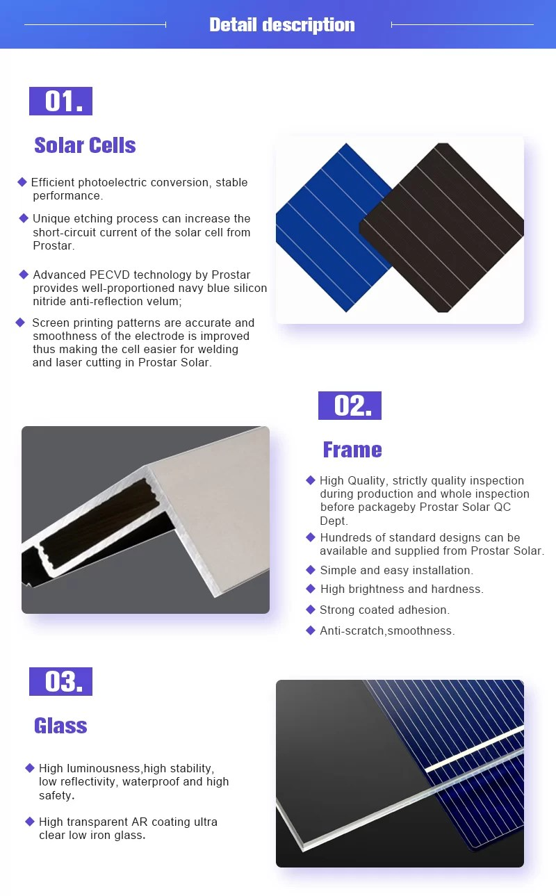 Monocrystalline Solar Panels Key Components