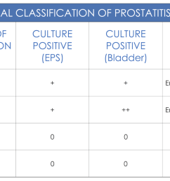 what is the situation for prostatitis  [ 2048 x 817 Pixel ]