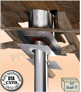 kit isol toit de conduit de fumee
