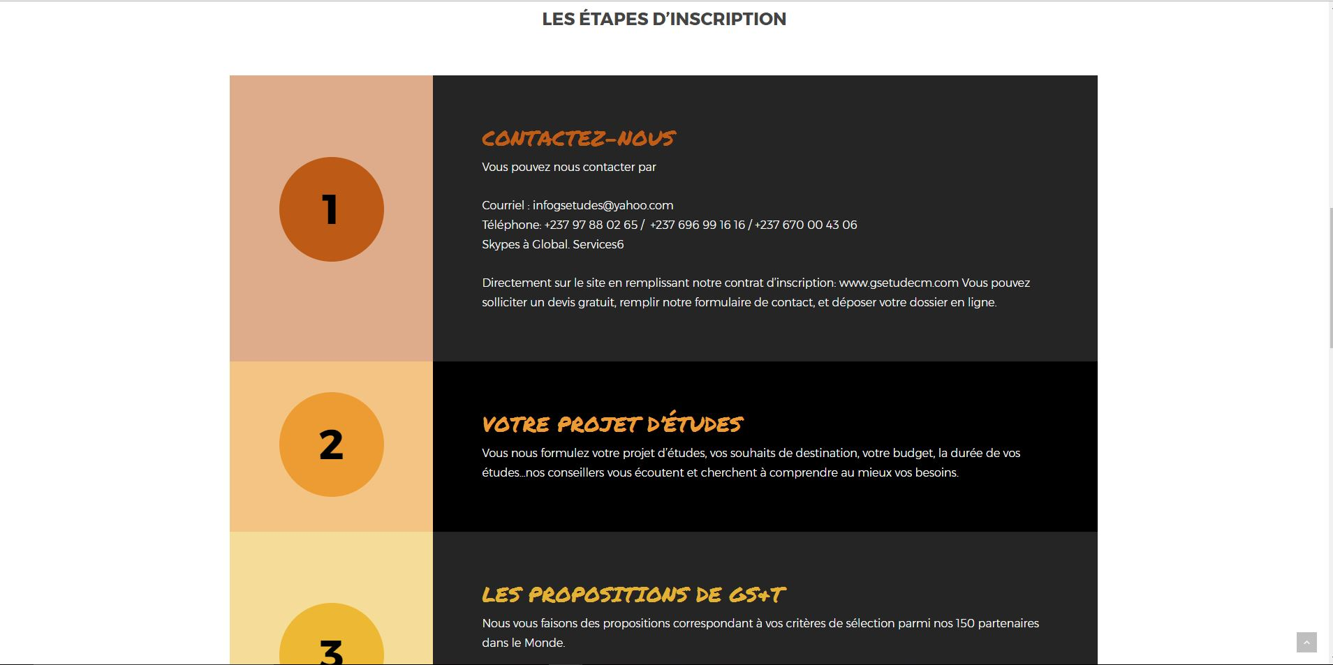 Agence web - Marketing digital - création site web - Protai-in - Global services and travels