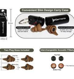 earmonix shooting impulse noise reducing ear plugs right ear diagram ear plug diagram [ 2103 x 2103 Pixel ]