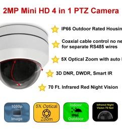 mini 5x optical 1080p infrared ptz camera [ 1991 x 1613 Pixel ]