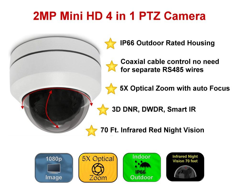 medium resolution of mini 5x optical 1080p infrared ptz camera
