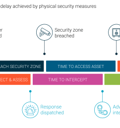diagram 2 security incident timeline [ 3408 x 1691 Pixel ]