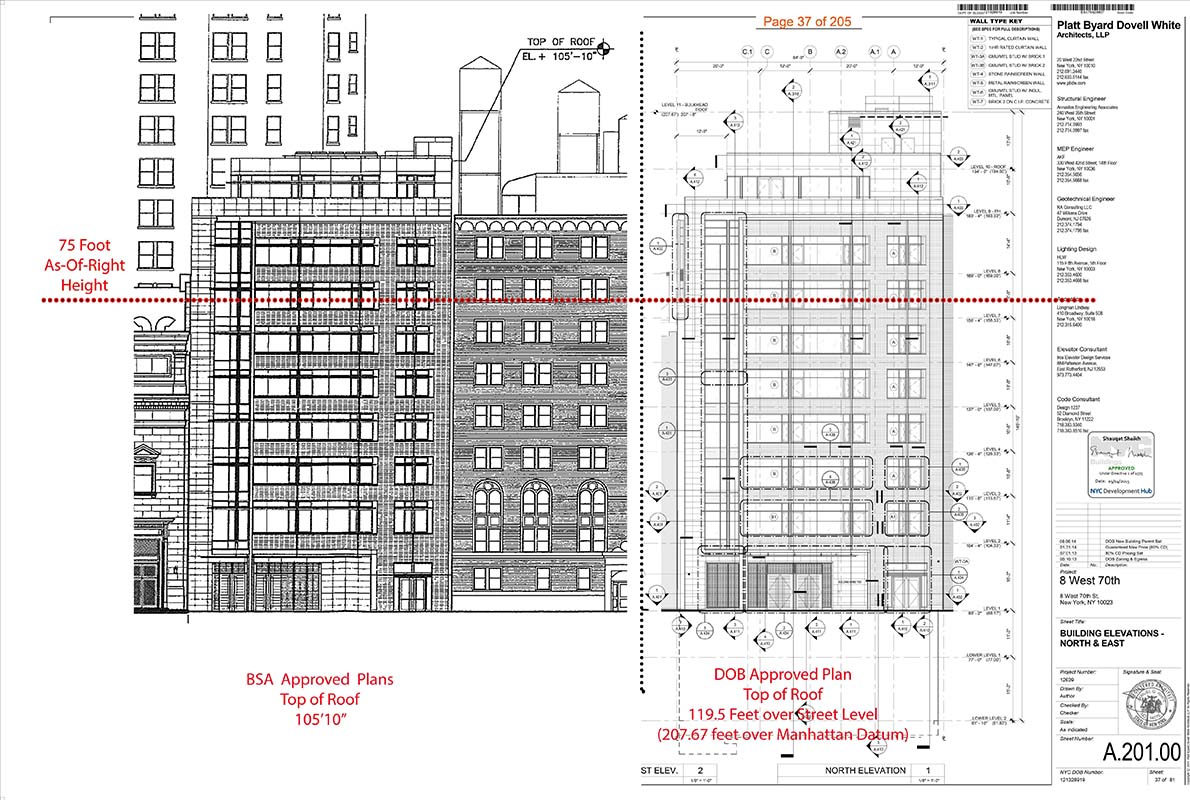 Oppose Grant of Zoning Variance to Congregaton Shearith