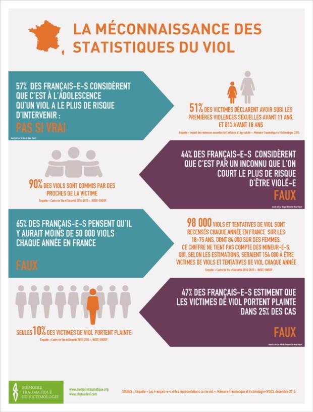 Infographie-6-MECONNAISSANCE-STATISTIQUES