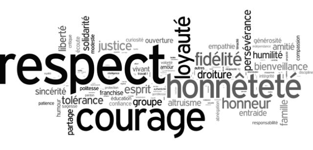 valeurs