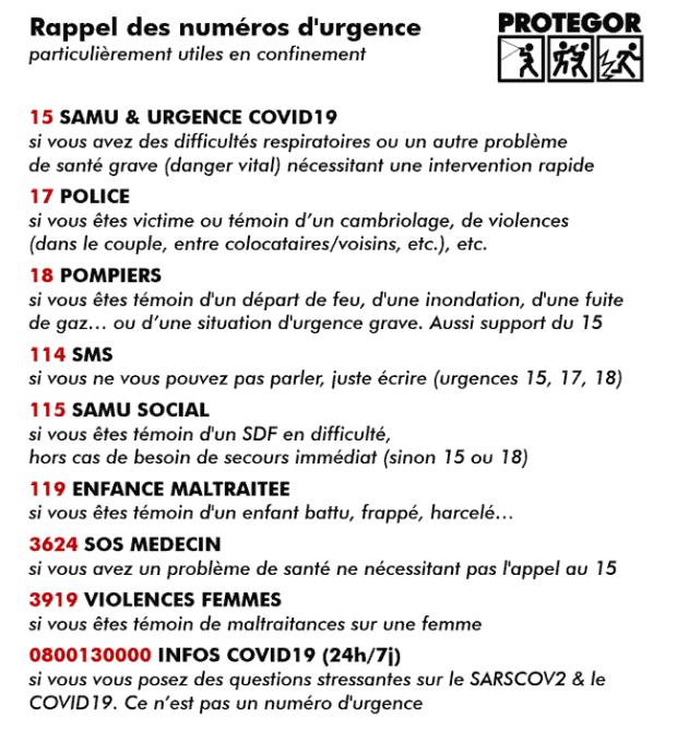 Rappel des principaux numéros d'urgence et conseils en période d'épidémie / pandémie SARS-COV-2 COVID19
