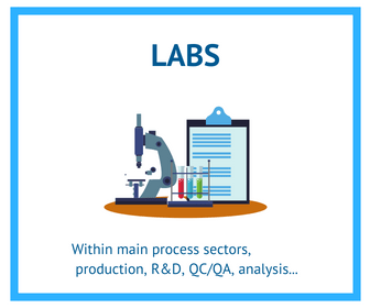Labs   project leads for suppliers to the process manufacturing sectors