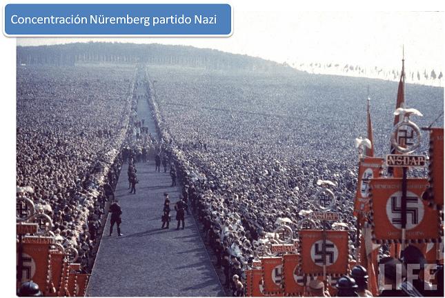 Las concentraciones propangandisticas que se llevaban a cabo por partido Nazi en Alemania no serían entendidas en la actualidad