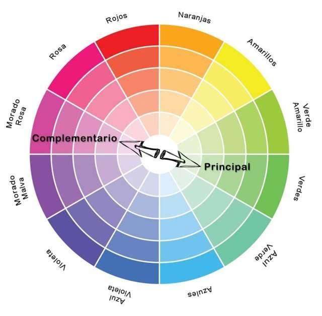 Gua Para Combinar Colores 4 Formas Eficaces Para