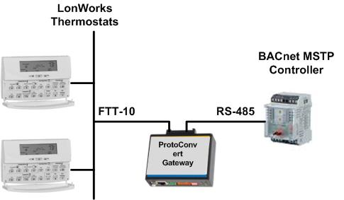 Bacnet Ms Tp Wiring Diagram : 27 Wiring Diagram Images