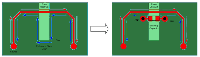 Stitching Capacitors Over Planes