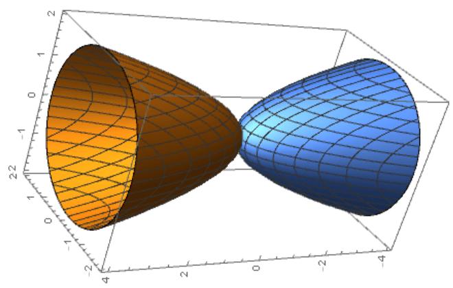 Wolfram Nedir, Nerelerde Kullanılır?