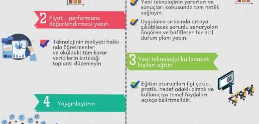 Eğitimde Teknoloji Kullanımı İçin 5 Öneri