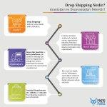 Drop Shipping Nedir? Avantajları ve Dezavantajları Nelerdir?