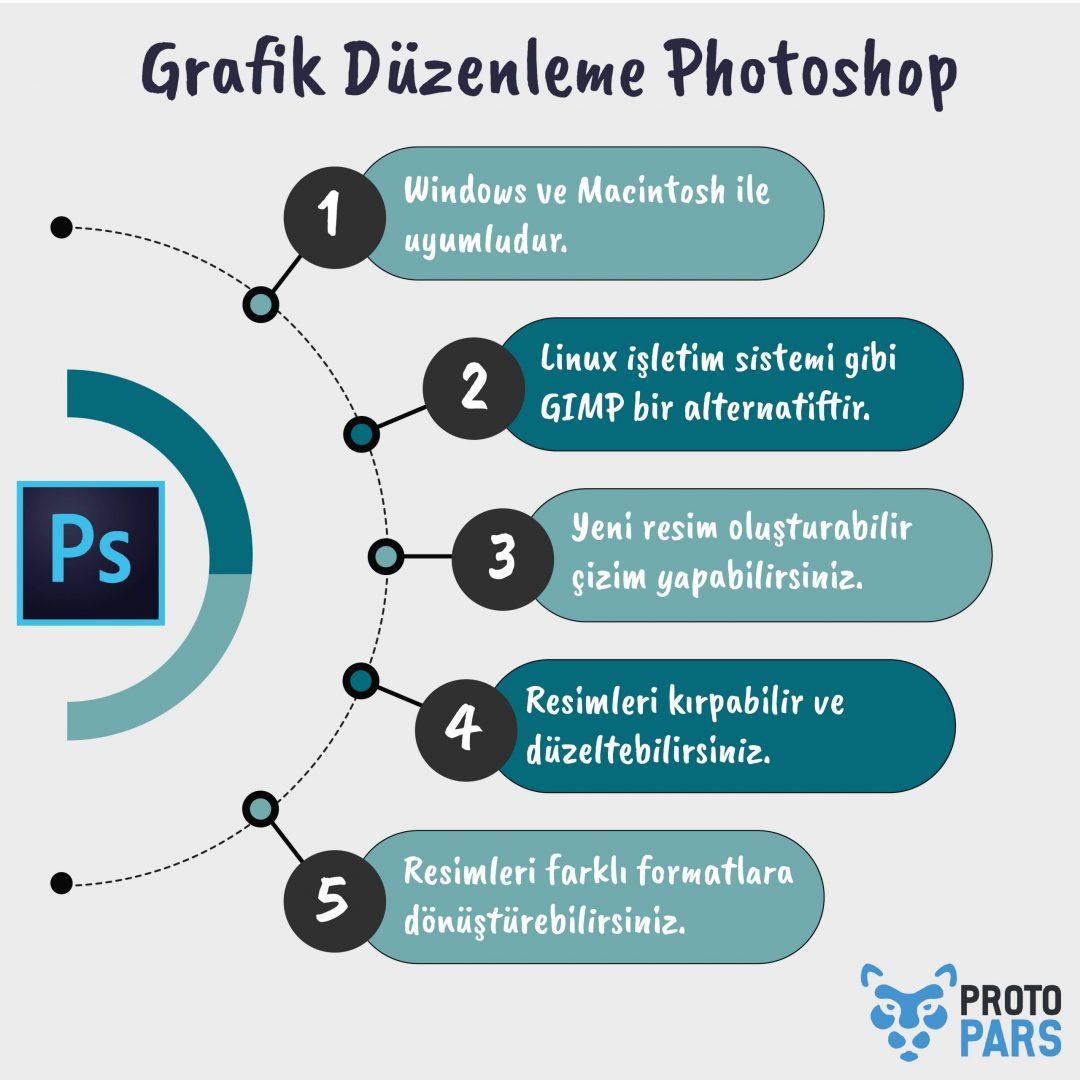 Grafik Düzenleme Photoshop