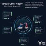 Virtuix Omni Nedir? Özellikleri Nelerdir?