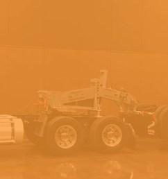 fifth wheel wreckers [ 2000 x 708 Pixel ]