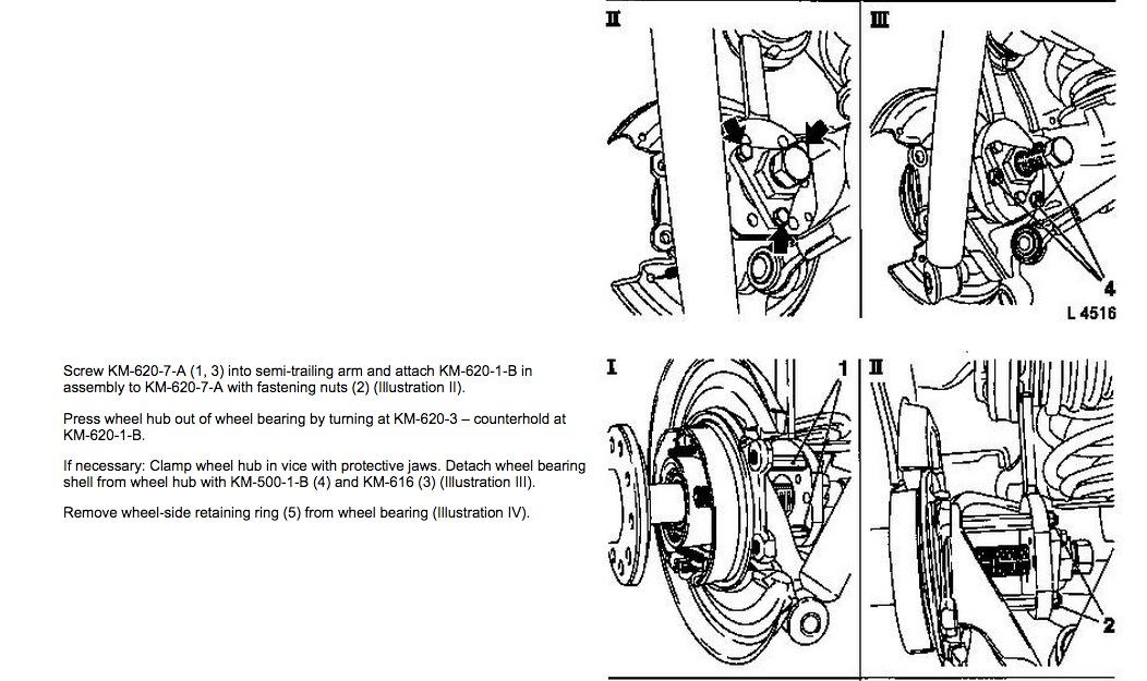 Rear wheel bearing change
