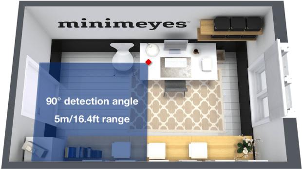 Minimeyes überwacht die Bewegungen innerhalb eines 90-Grad-Winkels. Foto: minimeyes