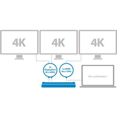 PROVANTAGE: StarTech.com DK30CH2DPPD 4K USB-C Dock