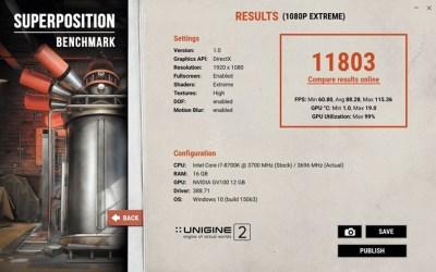 Overclockers do TecLab conseguem 1ª lugar global no benchmark Superposition