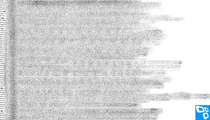 8900337e664 Vazamento da Netshoes continua e totaliza dados de 2