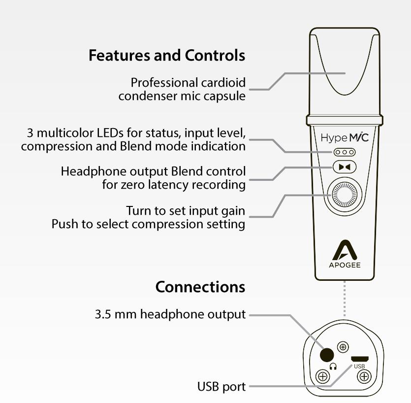 apogee-hype-mic-diagram