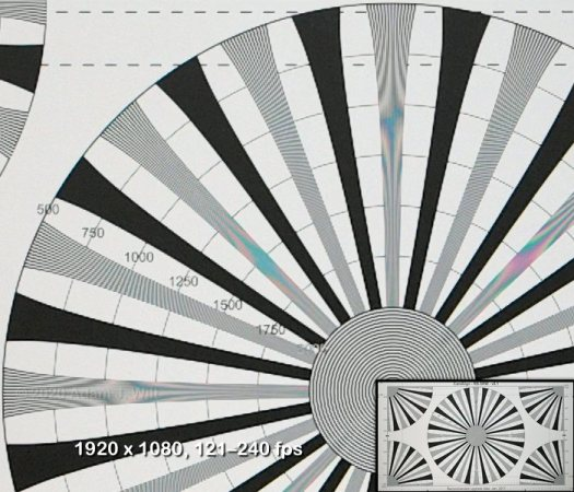 E2-M4 1080p resolution chart, 121–240 fps